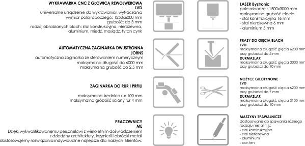 Karta_warsztat2